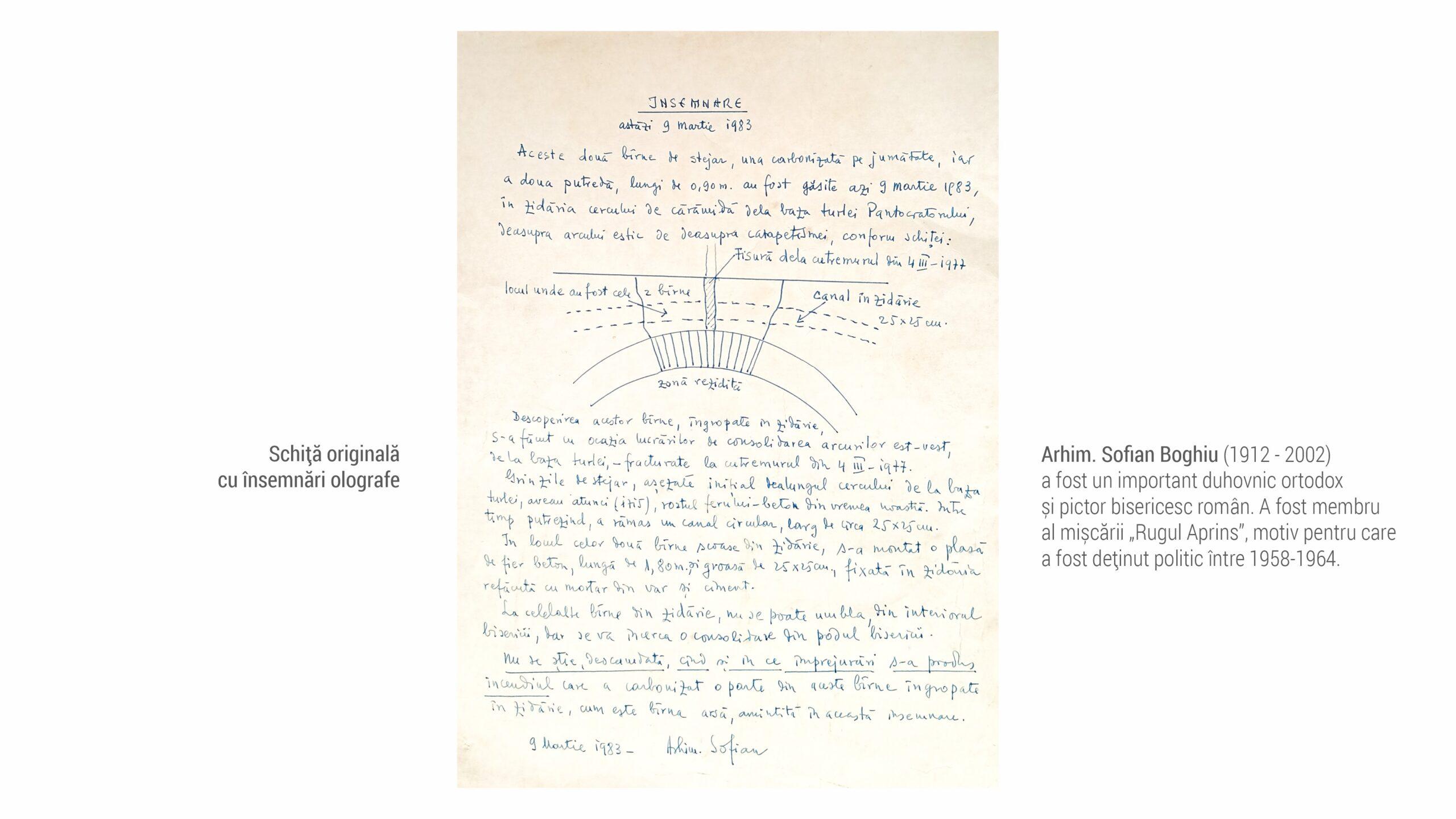 1912 Arhim. Sofian Boghiu - Schita originala